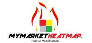 My Market Heatmap